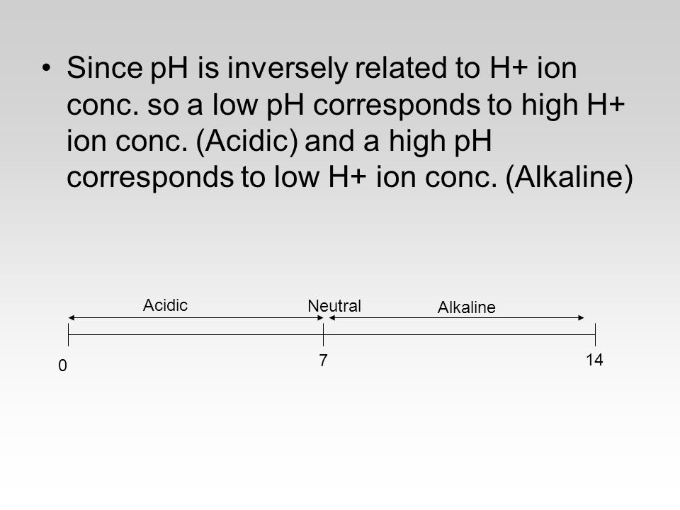 Since pH is inversely related to H+ ion conc