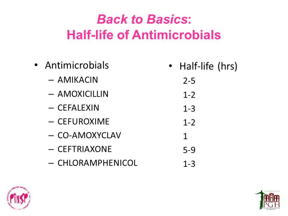 Back to Basics: Half-life of Antimicrobials