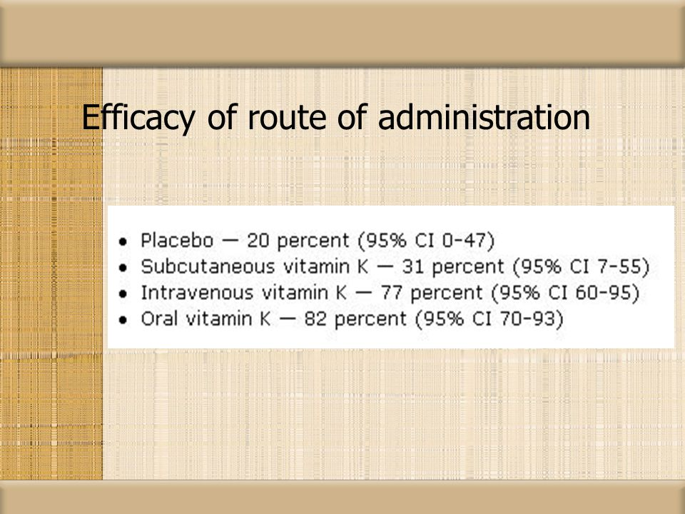 Efficacy of route of administration