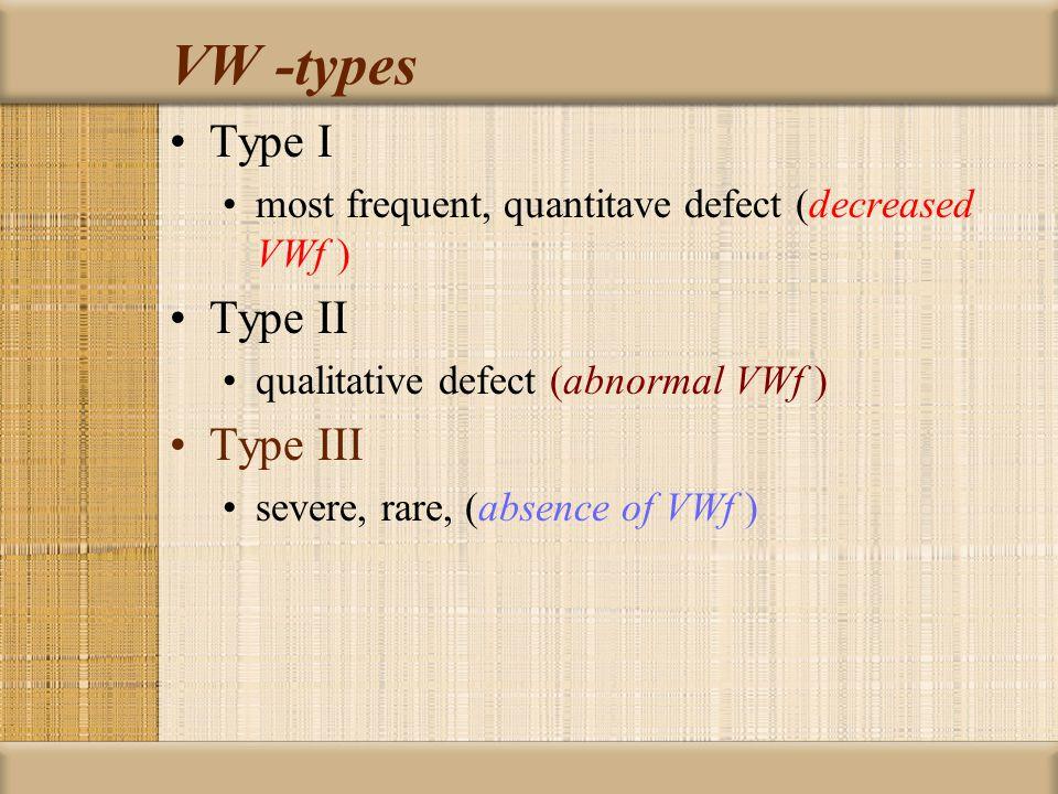 VW -types Type I Type II Type III