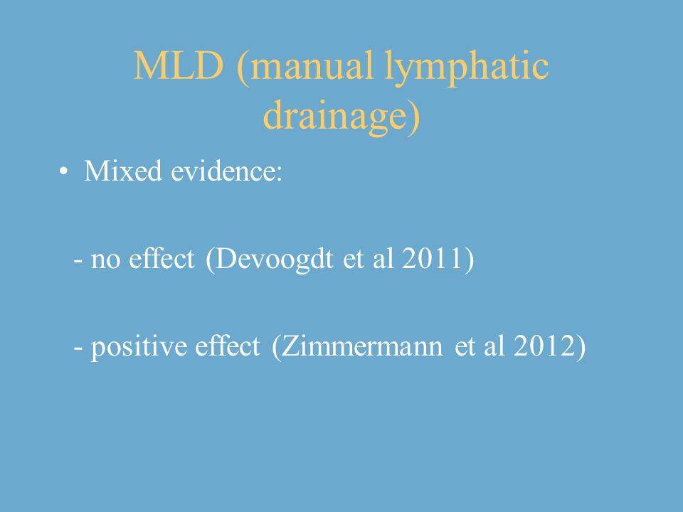 MLD (manual lymphatic drainage)