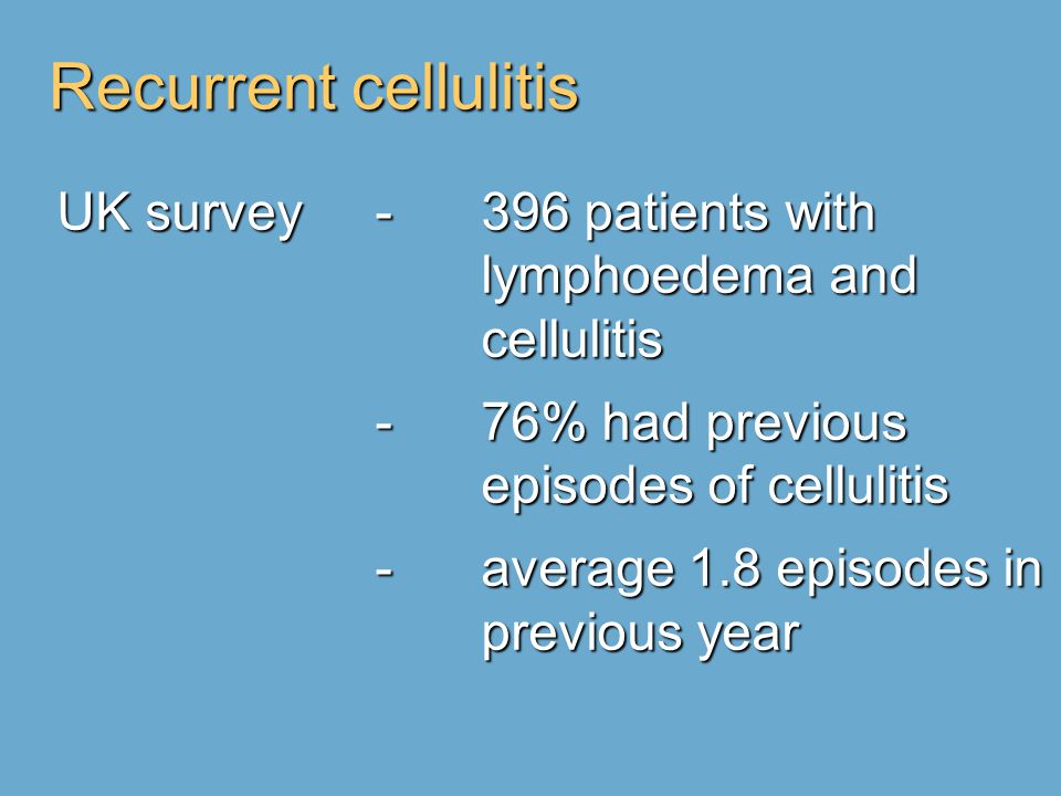 Recurrent cellulitis UK survey - 396 patients with lymphoedema and cellulitis. - 76% had previous episodes of cellulitis.