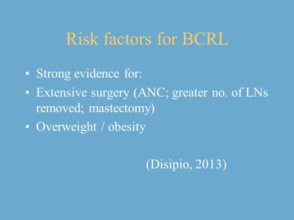 Risk factors for BCRL Strong evidence for: