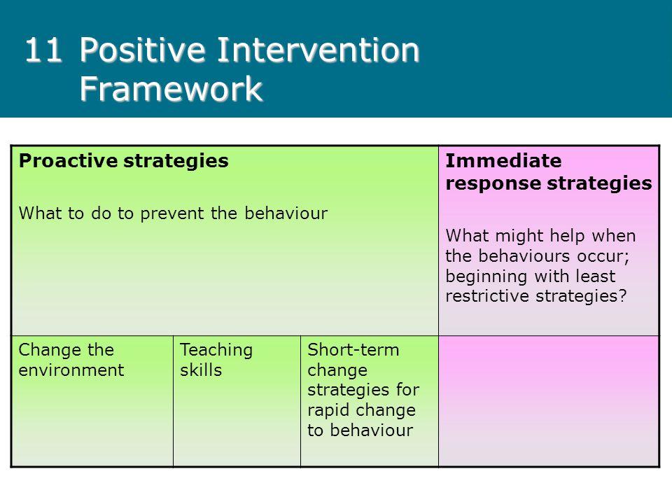 11 Positive Intervention Framework