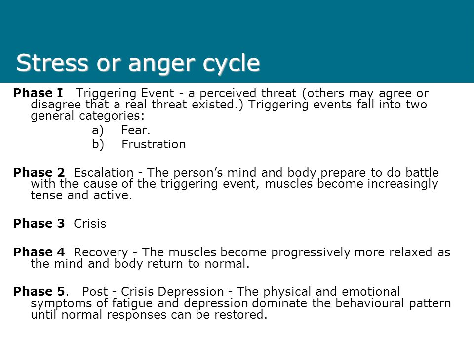 Stress or anger cycle