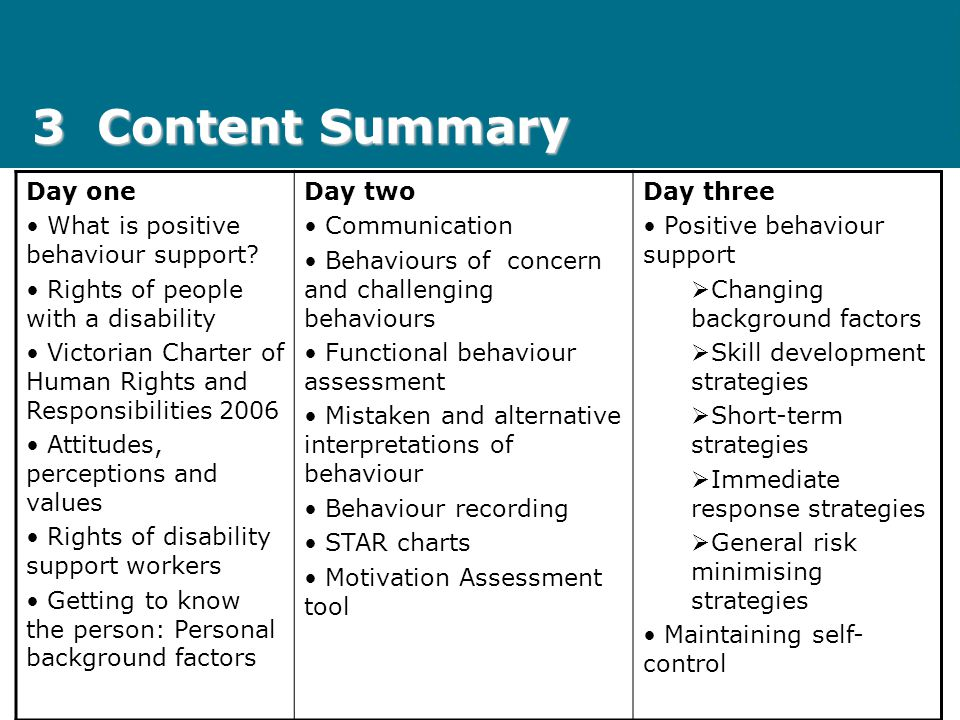 3 Content Summary Day one What is positive behaviour support