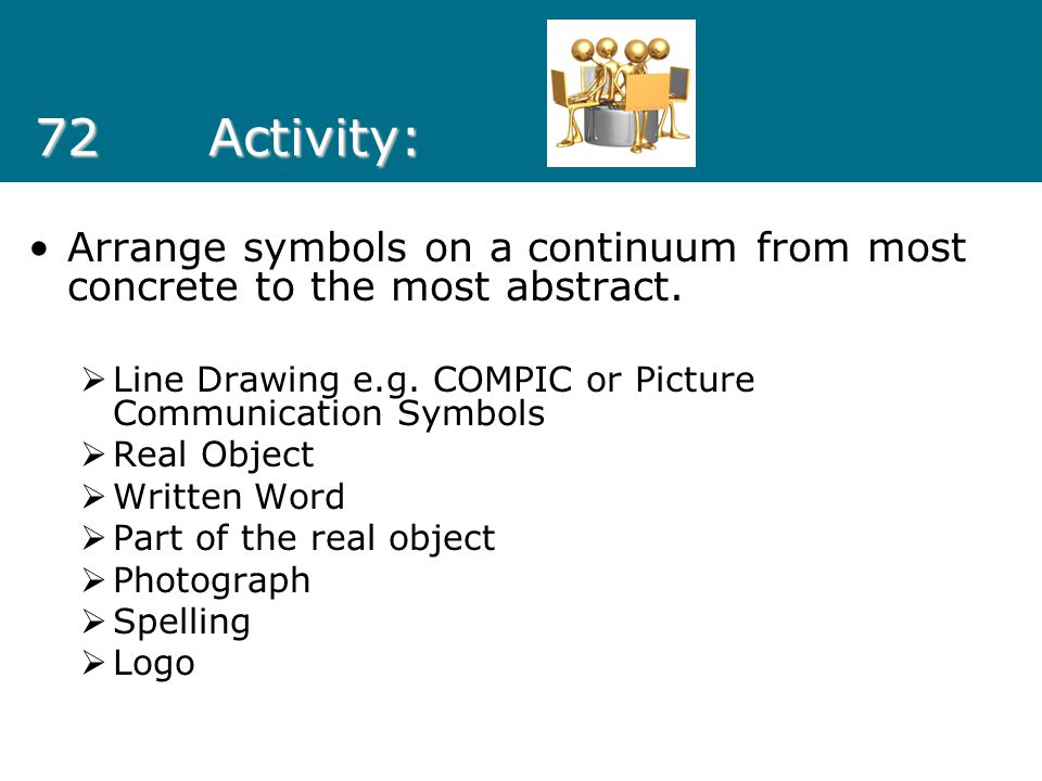 72 Activity: Arrange symbols on a continuum from most concrete to the most abstract. Line Drawing e.g. COMPIC or Picture Communication Symbols.