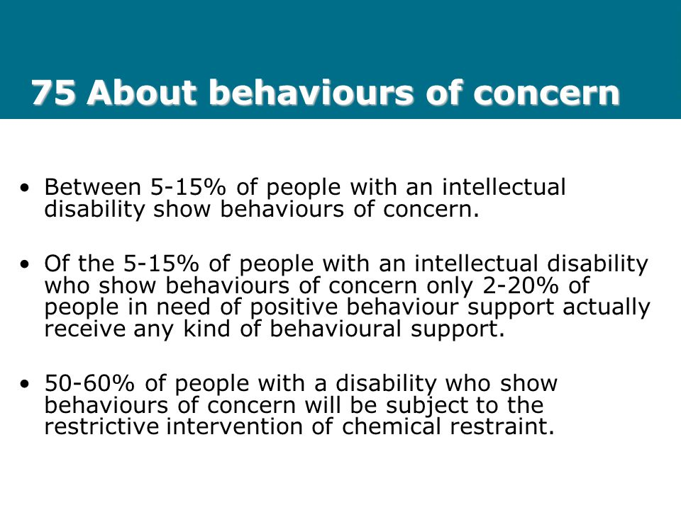 75 About behaviours of concern