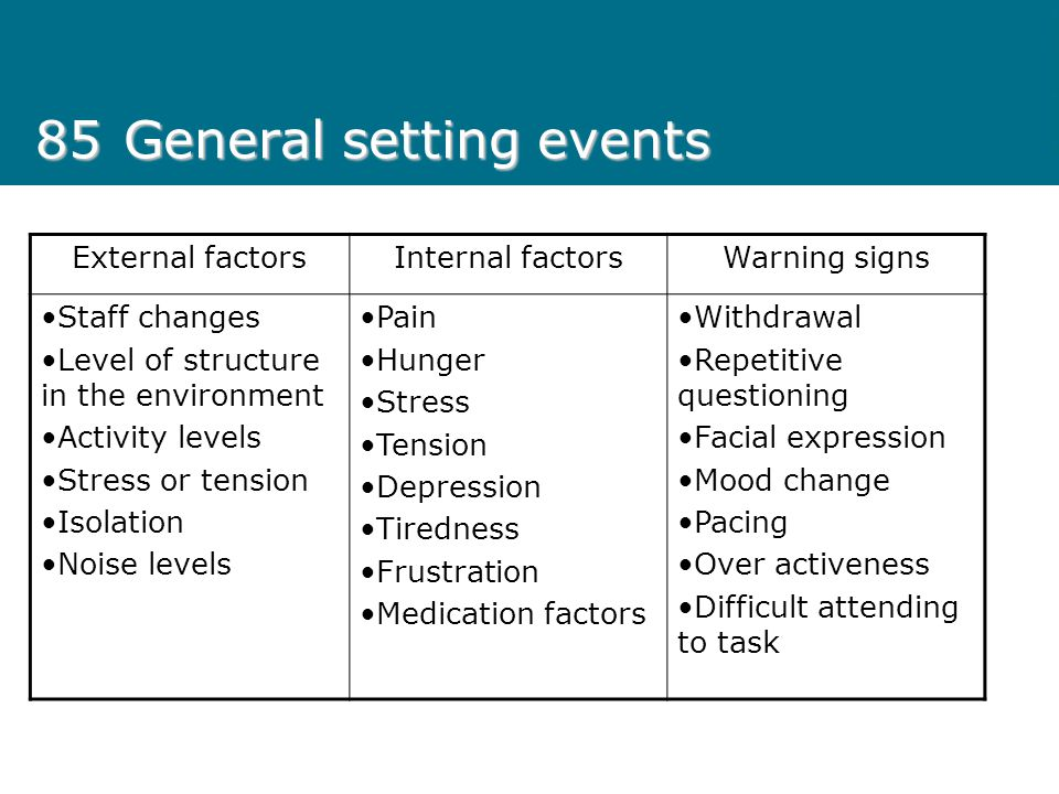 85 General setting events