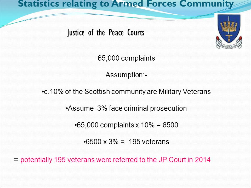 Statistics relating to Armed Forces Community