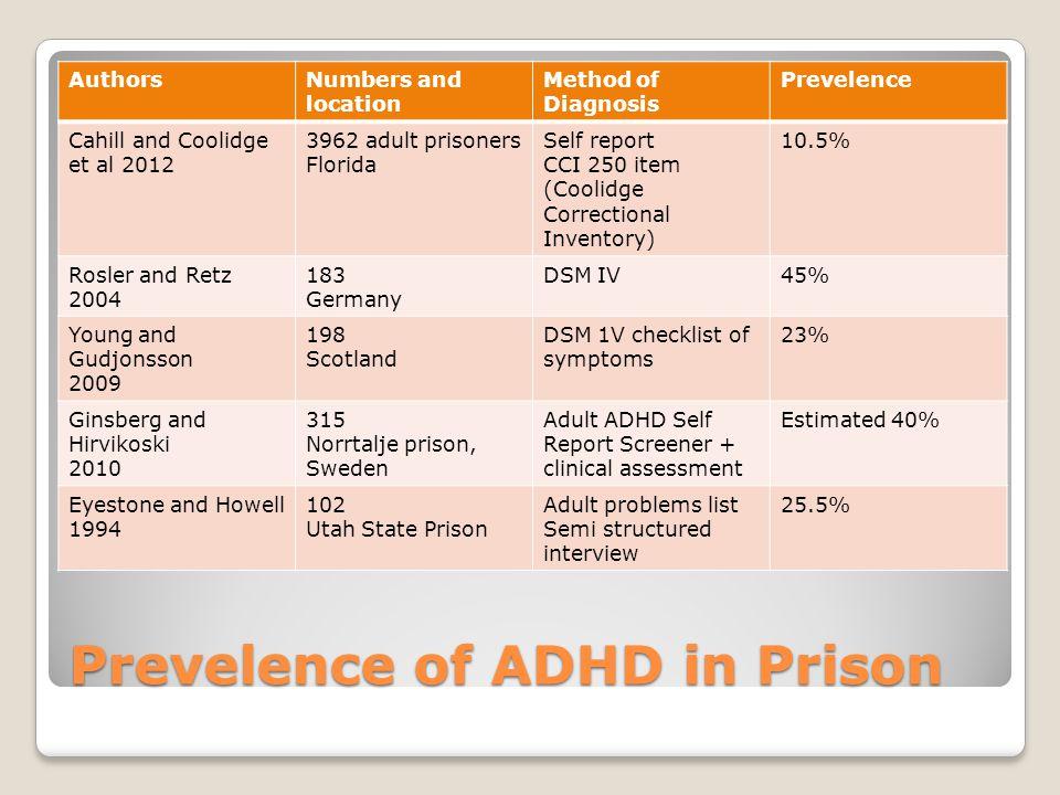 Prevelence of ADHD in Prison