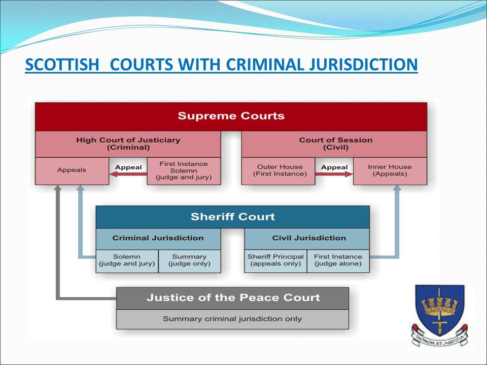 SCOTTISH COURTS WITH CRIMINAL JURISDICTION