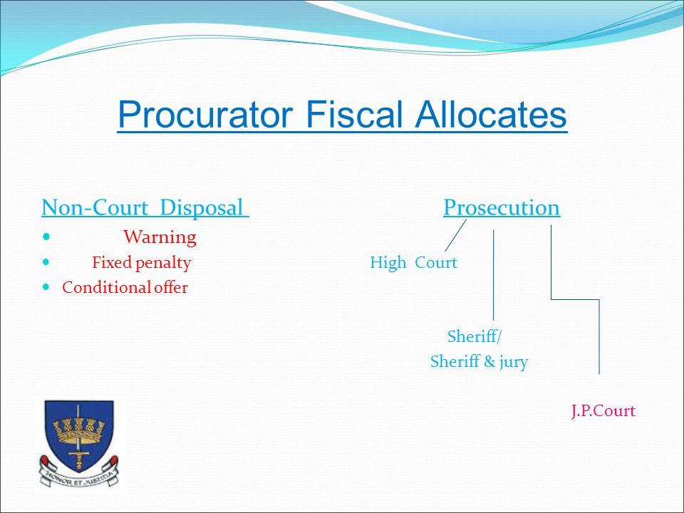 Procurator Fiscal Allocates