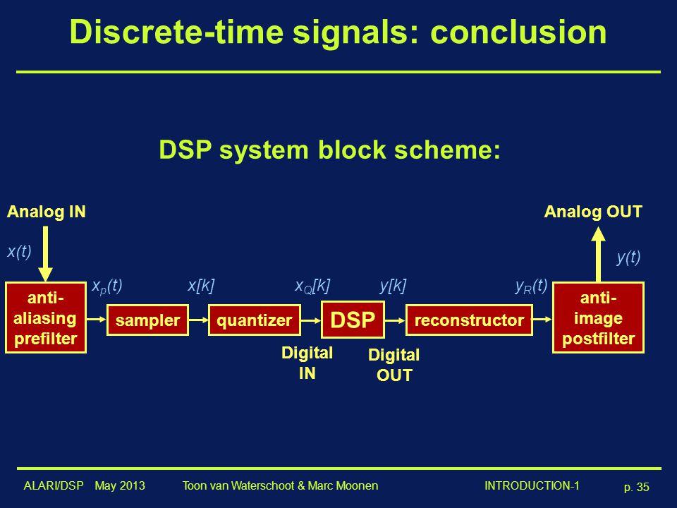 Discrete-time signals: conclusion