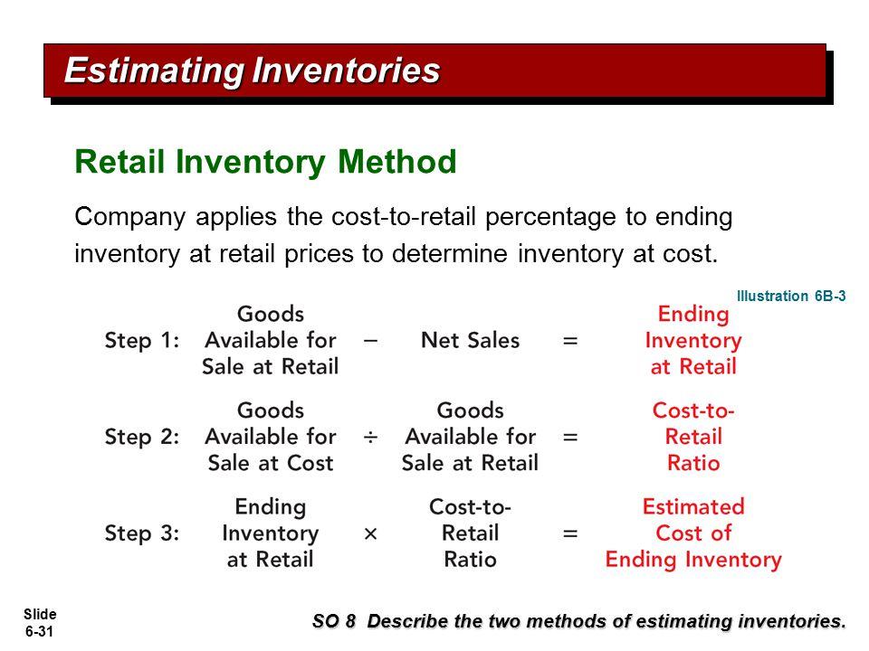 Estimating Inventories
