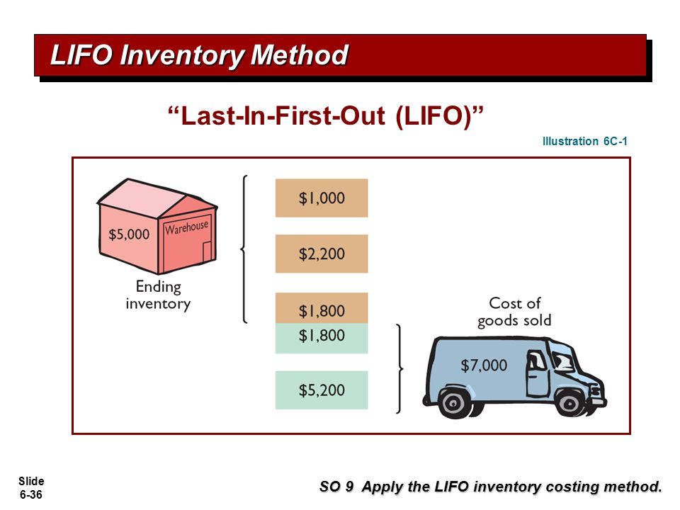 Last-In-First-Out (LIFO)
