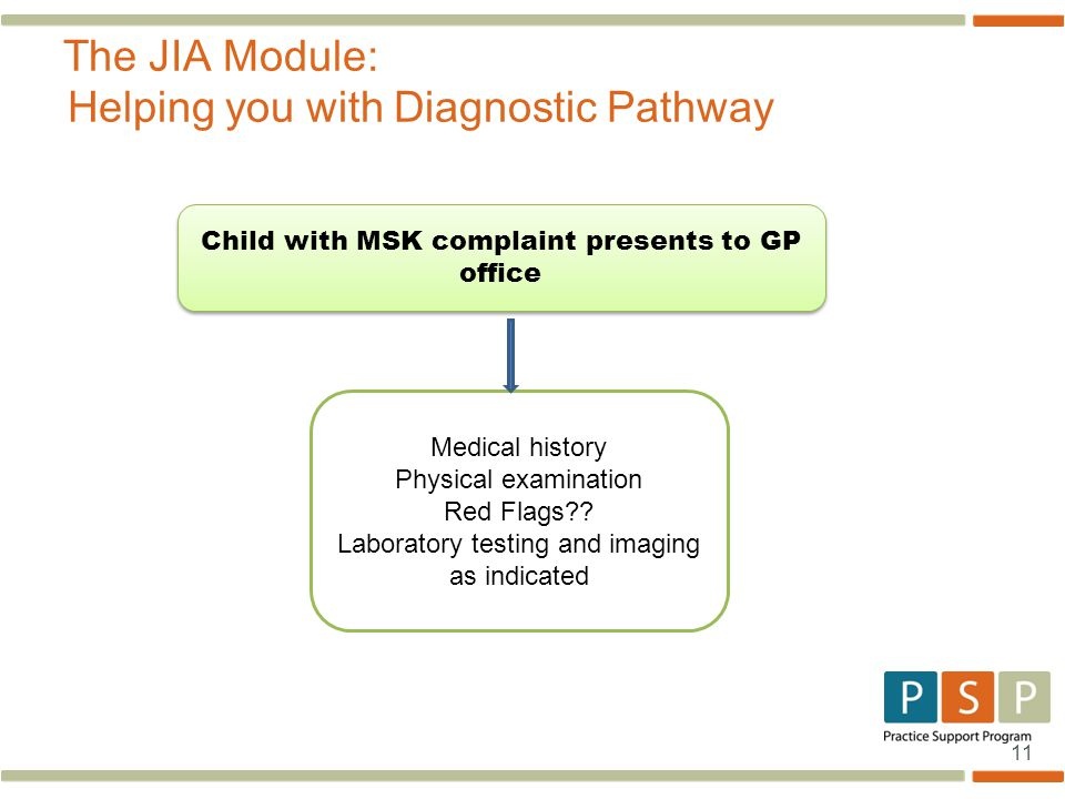 The JIA Module: Helping you with Diagnostic Pathway