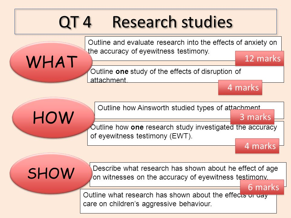 QT 4 Research studies WHAT HOW SHOW 12 marks 4 marks 3 marks 4 marks