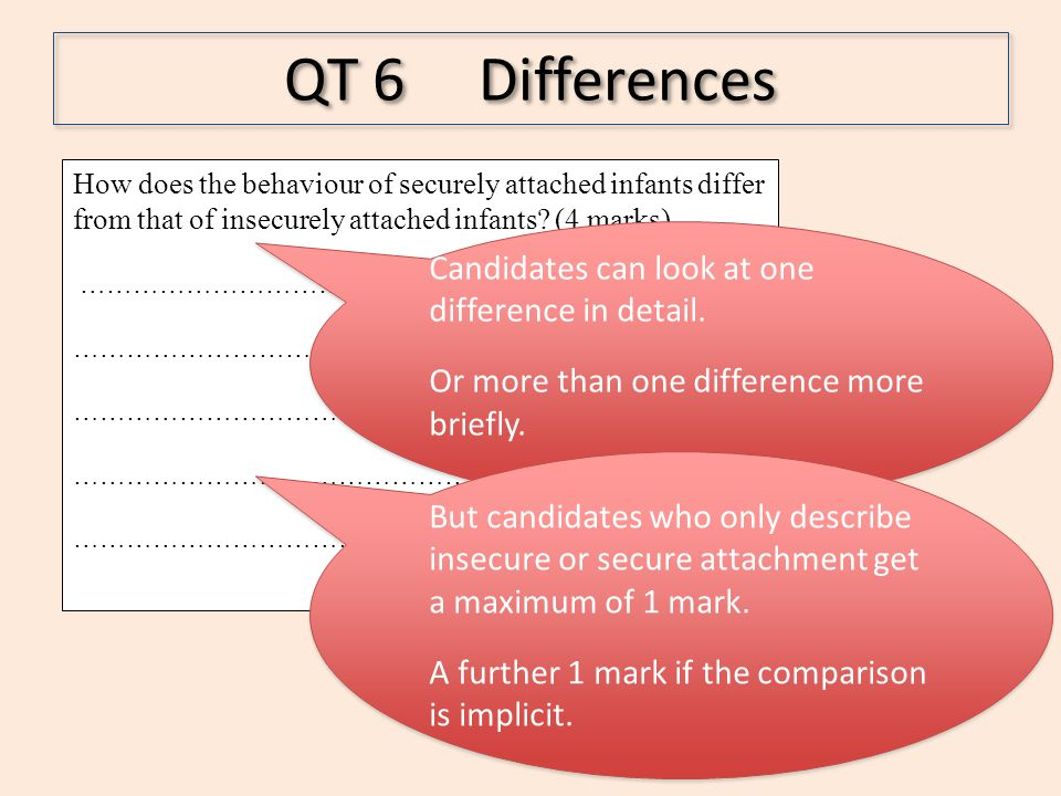 QT 6 Differences Candidates can look at one difference in detail.