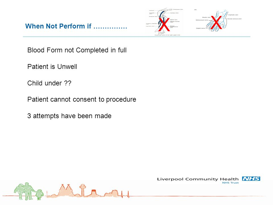 X X When Not Perform if …………… Blood Form not Completed in full