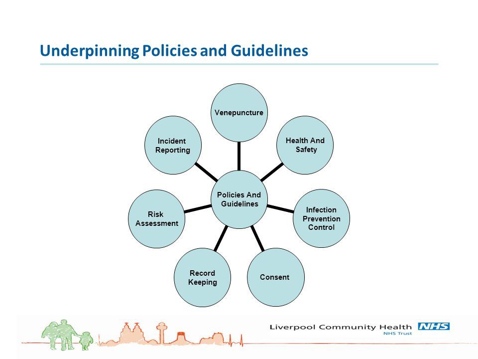 Underpinning Policies and Guidelines