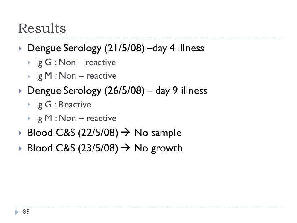 Results Dengue Serology (21/5/08) –day 4 illness