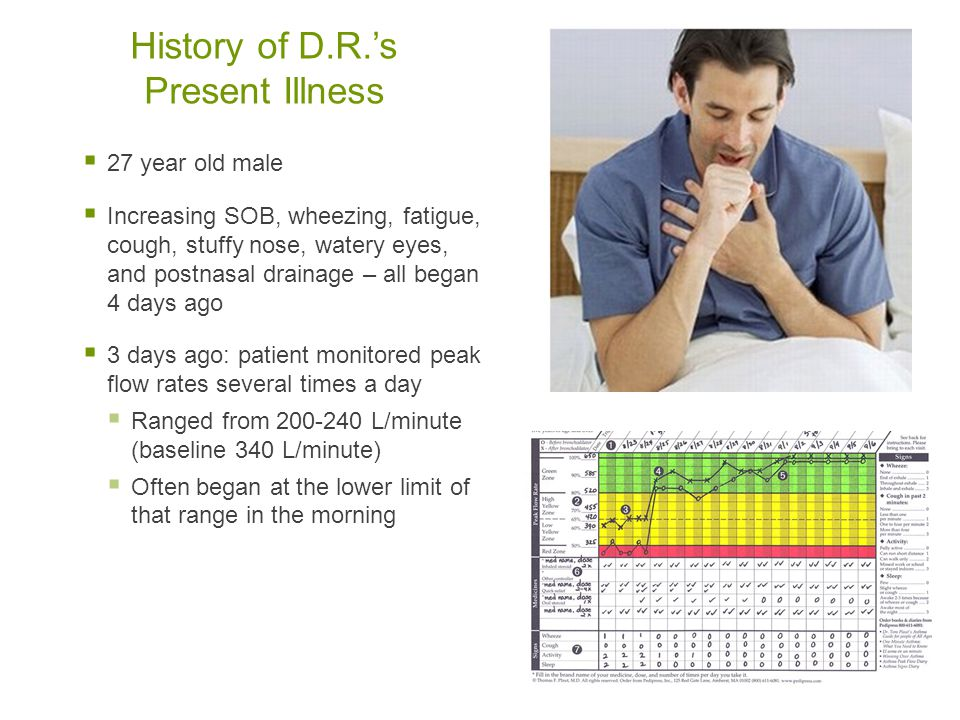 History of D.R.'s Present Illness