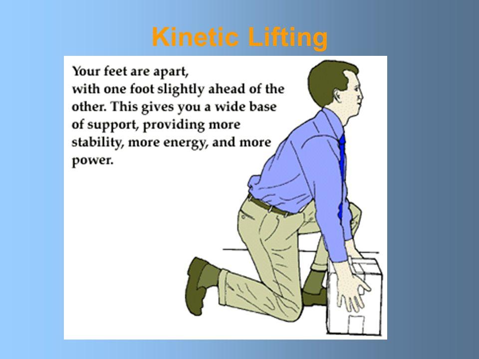 Kinetic Lifting