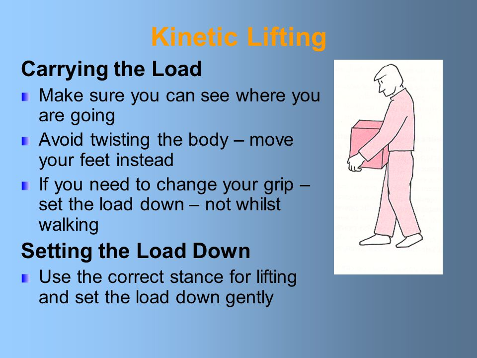 Kinetic Lifting Carrying the Load Setting the Load Down