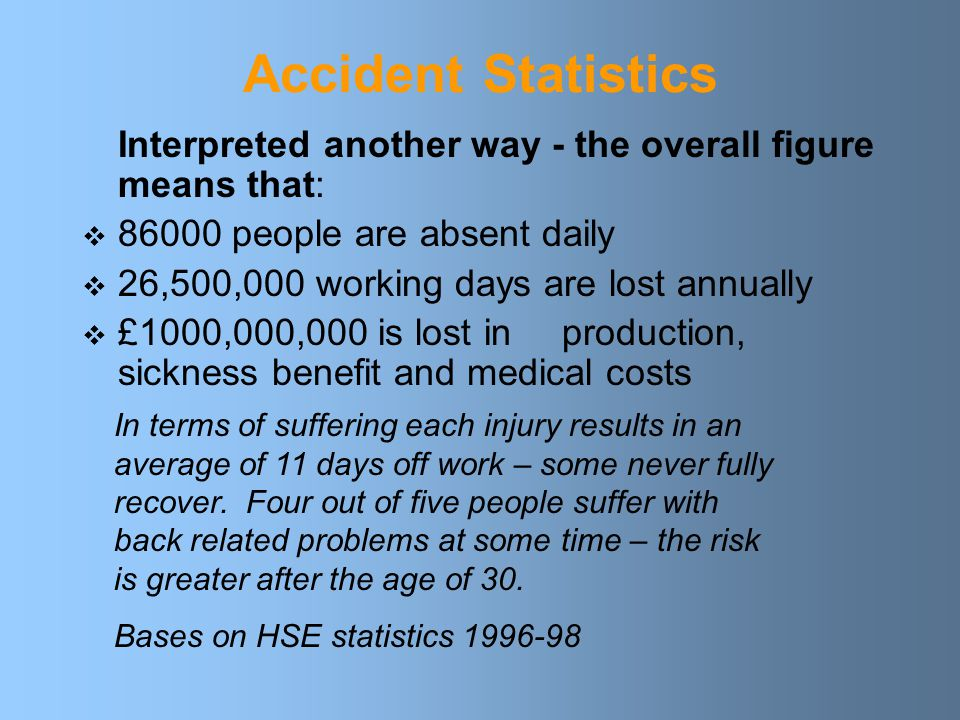 Accident Statistics Interpreted another way - the overall figure means that: 86000 people are absent daily.