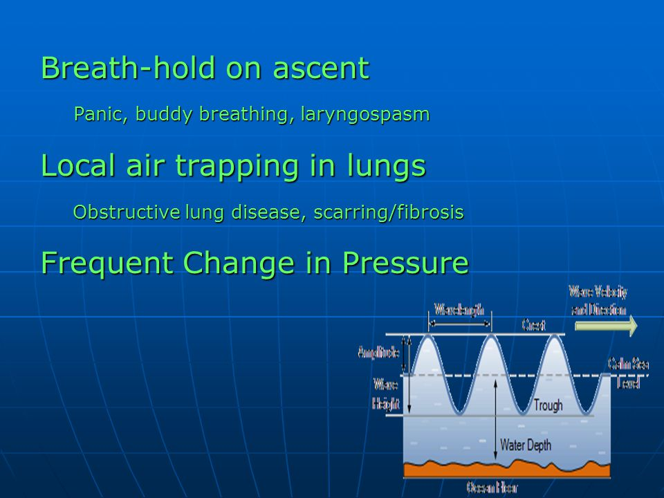 Local air trapping in lungs
