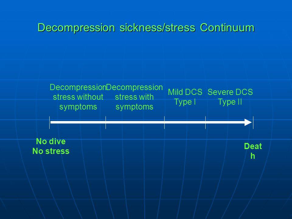 Decompression sickness/stress Continuum