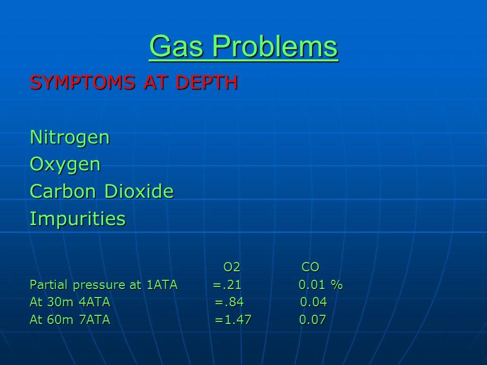 Gas Problems SYMPTOMS AT DEPTH Nitrogen Oxygen Carbon Dioxide