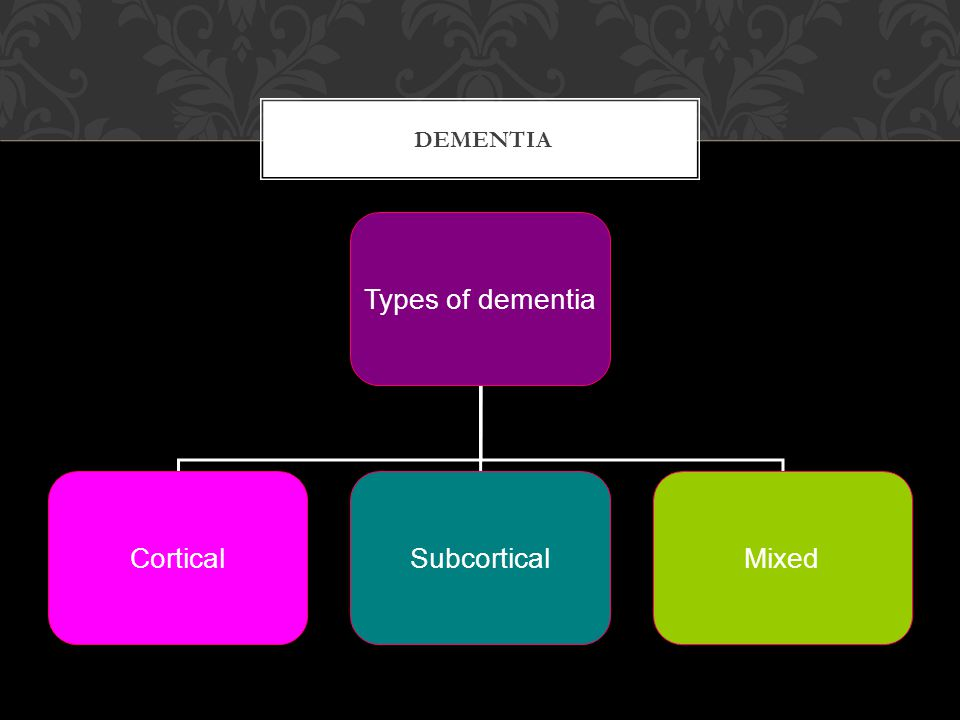 DEMENTIA Types of dementia Cortical Subcortical Mixed