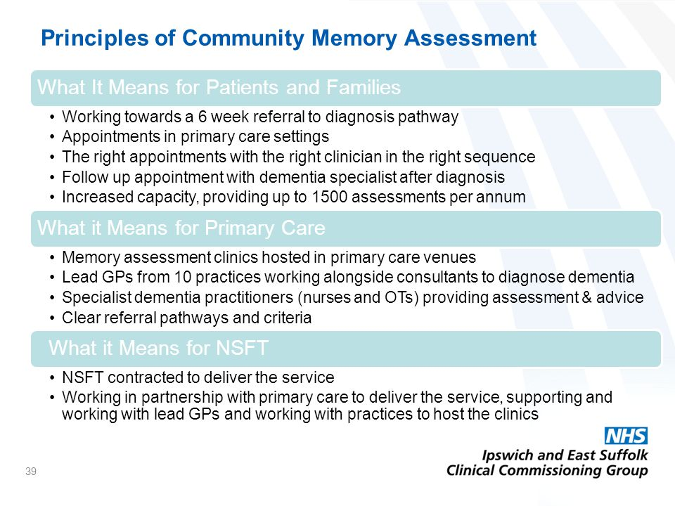 Principles of Community Memory Assessment