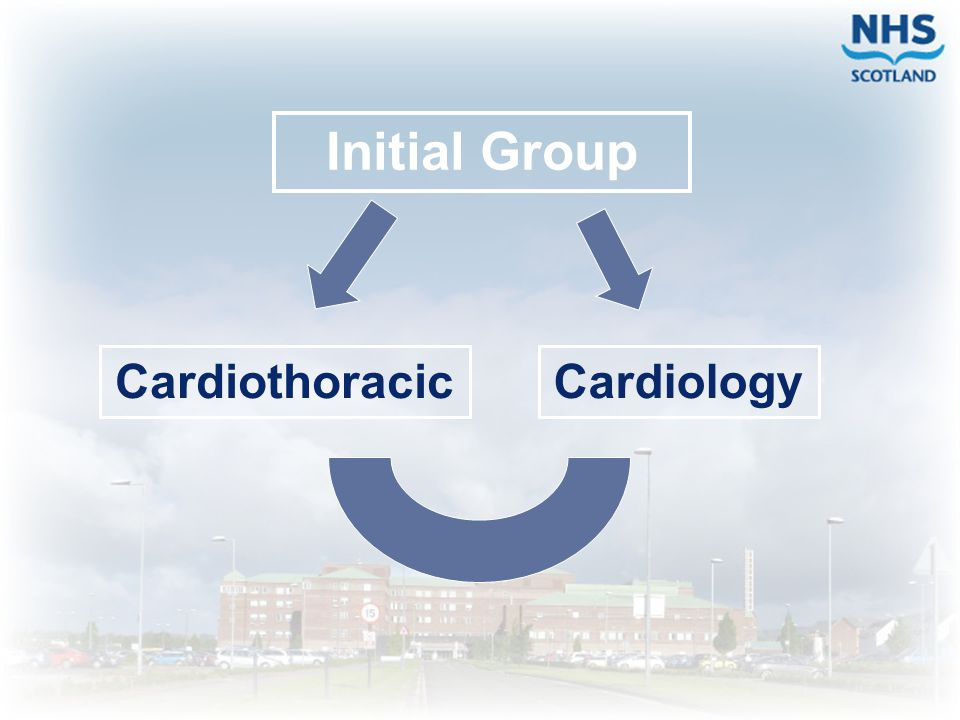 Initial Group Cardiothoracic Cardiology