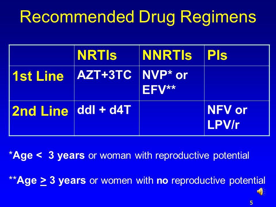 Recommended Drug Regimens