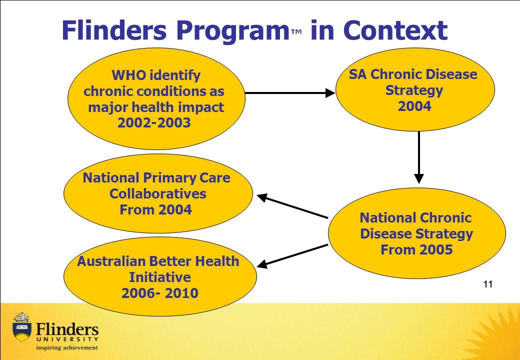 Flinders Program™ in Context