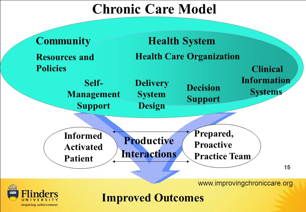importance for effective care management nursing essay 01052014 this article was written for nurses week 2014, about the importance of nurse leadership and why nurses should be in boardrooms.