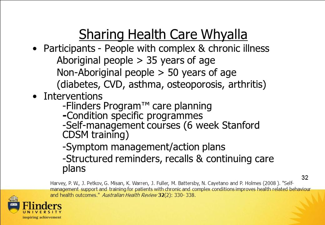 Sharing Health Care Whyalla
