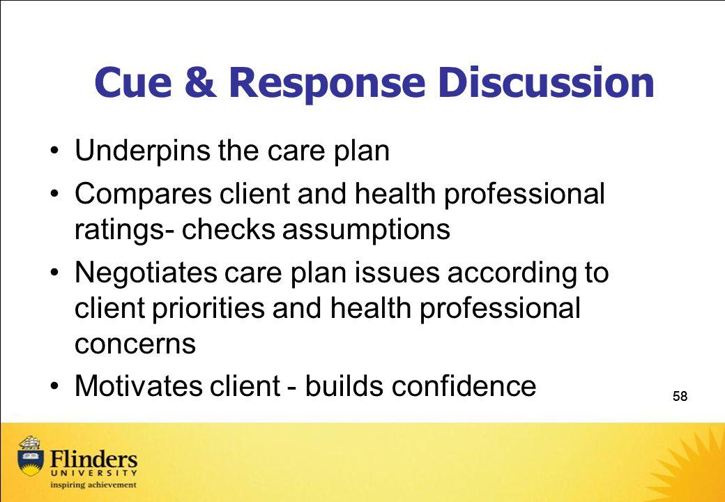 Cue & Response Discussion