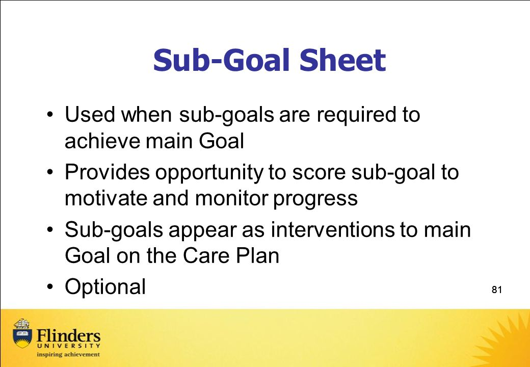 Sub-Goal Sheet Used when sub-goals are required to achieve main Goal