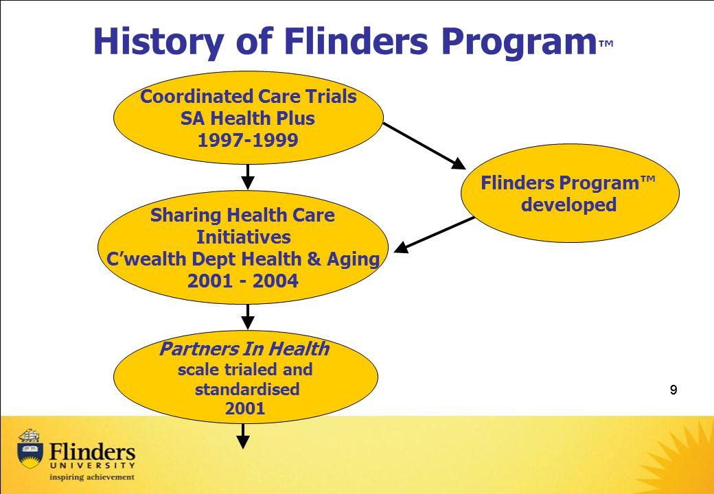 History of Flinders Program™
