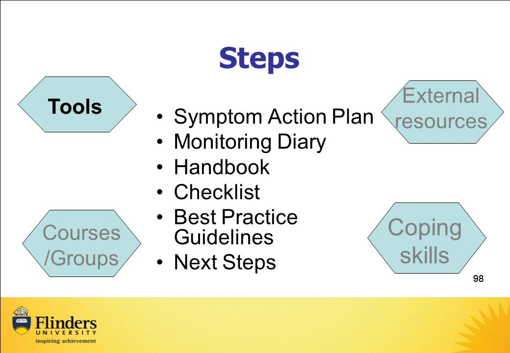 Steps Coping skills External resources Tools Symptom Action Plan