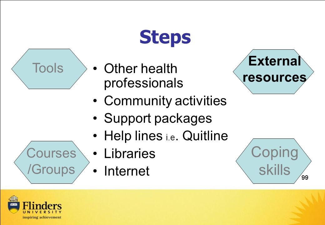 Steps Coping skills External resources Tools