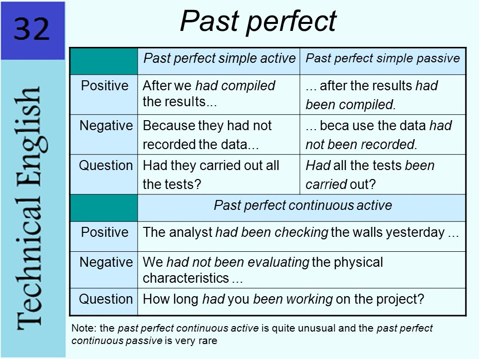 Past perfect Past perfect simple active ... after the results had