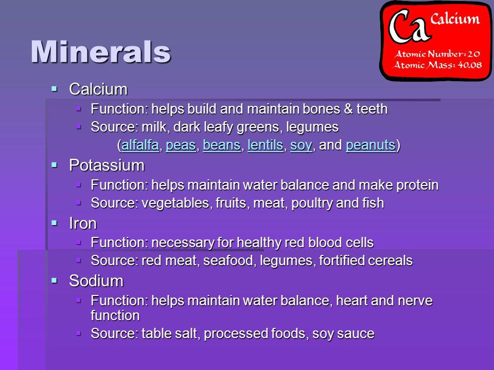 Minerals Calcium Potassium Iron Sodium