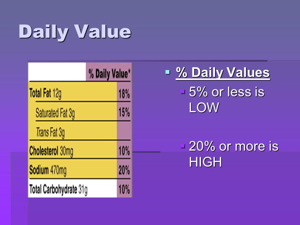 Daily Value % Daily Values 5% or less is LOW 20% or more is HIGH