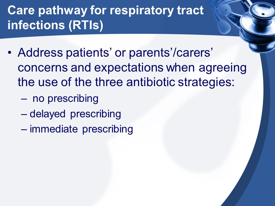 Care pathway for respiratory tract infections (RTIs)