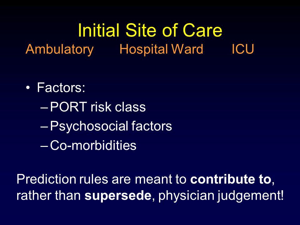 Initial Site of Care Ambulatory Hospital Ward ICU Factors:
